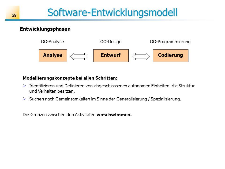 Software-Entwicklungsmodell 59 Analyse Entwurf Codierung Modellierungskonzepte bei allen Schritten: Identifizieren und Definieren von abgeschlossenen