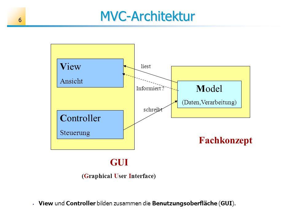 MVC-Architektur 6 GUI (Graphical User Interface) Fachkonzept Model (Daten,Verarbeitung) Controller Steuerung View Ansicht schreibt liest Informiert ?