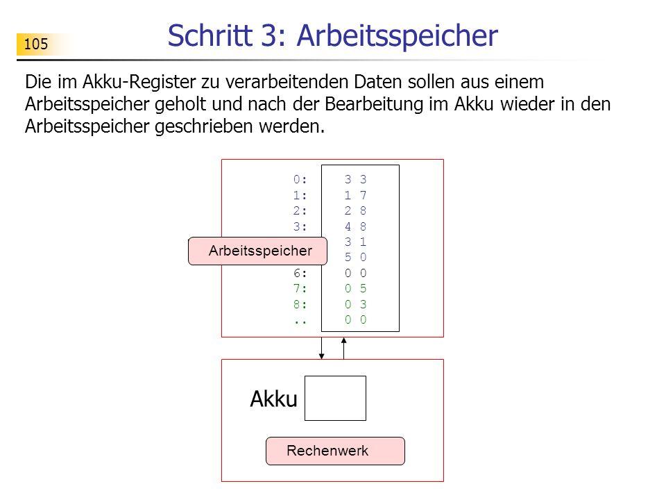 105 Schritt 3: Arbeitsspeicher Die im Akku-Register zu verarbeitenden Daten sollen aus einem Arbeitsspeicher geholt und nach der Bearbeitung im Akku wieder in den Arbeitsspeicher geschrieben werden.