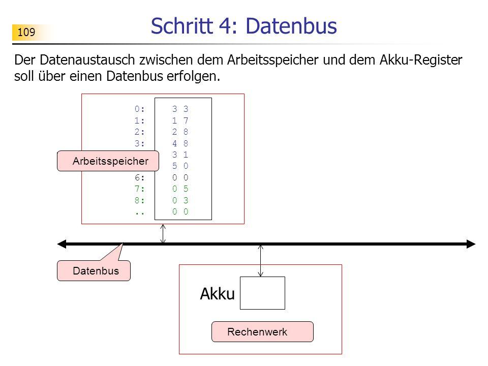 109 Schritt 4: Datenbus Der Datenaustausch zwischen dem Arbeitsspeicher und dem Akku-Register soll über einen Datenbus erfolgen.