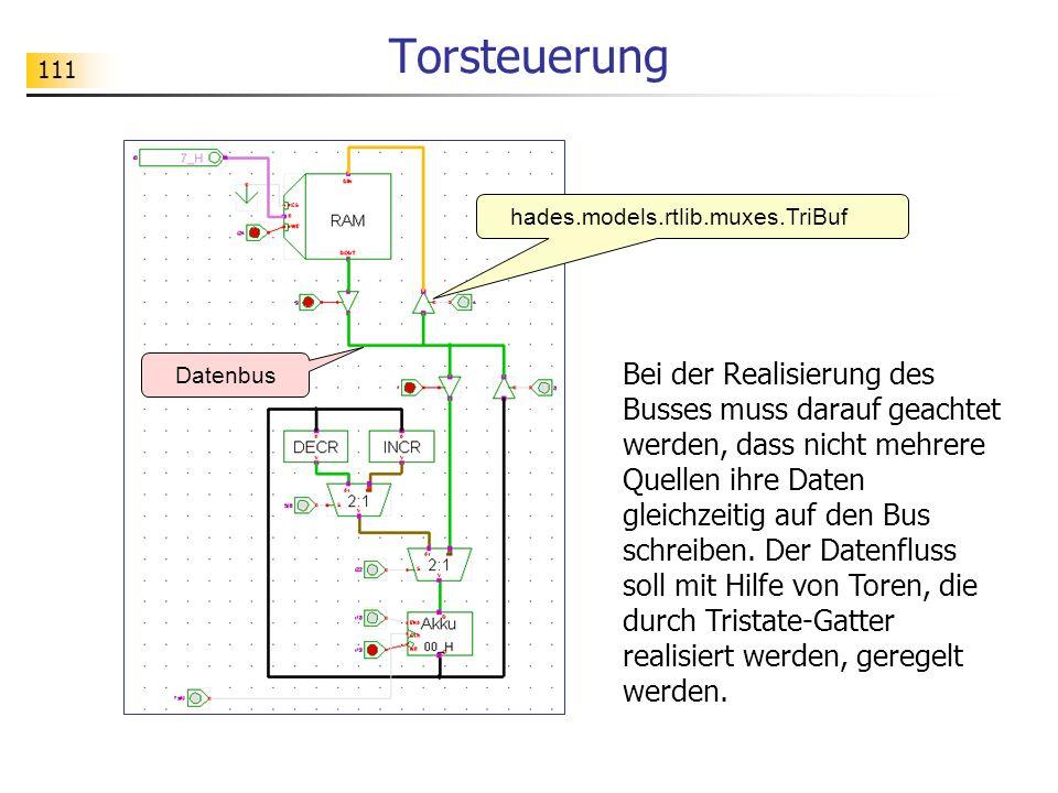111 Torsteuerung Datenbus hades.models.rtlib.muxes.TriBuf Bei der Realisierung des Busses muss darauf geachtet werden, dass nicht mehrere Quellen ihre Daten gleichzeitig auf den Bus schreiben.