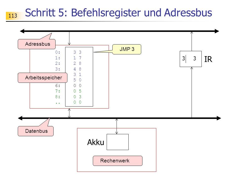 113 Schritt 5: Befehlsregister und Adressbus Rechenwerk Datenbus Adressbus Akku IR 0:3 3 1: 1 7 2:2 8 3: 4 8 4:3 1 5: 5 0 6: 0 0 7:0 5 8:0 3..0 0 Arbeitsspeicher 3 JMP 3