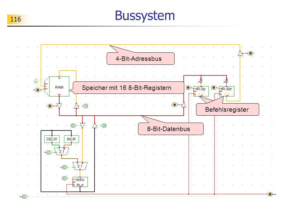 116 Bussystem 8-Bit-Datenbus 4-Bit-Adressbus Befehlsregister Speicher mit 16 8-Bit-Registern