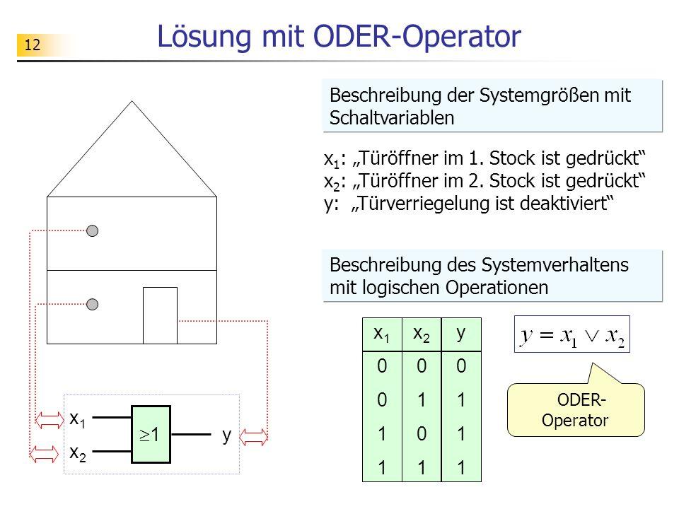 12 Lösung mit ODER-Operator x 1 : Türöffner im 1.Stock ist gedrückt x 2 : Türöffner im 2.
