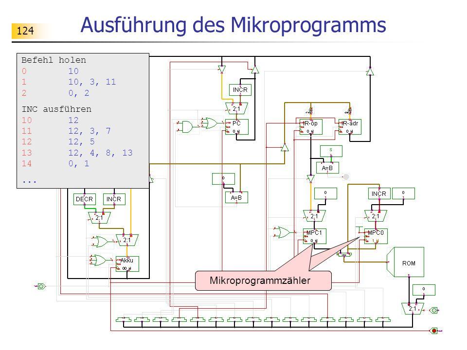124 Ausführung des Mikroprogramms Mikroprogrammzähler Befehl holen 010 110, 3, 11 20, 2 INC ausführen 1012 1112, 3, 7 1212, 5 1312, 4, 8, 13 140, 1...