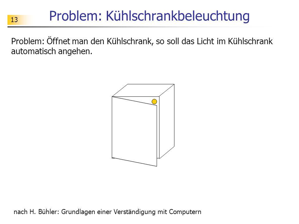 13 Problem: Kühlschrankbeleuchtung Problem: Öffnet man den Kühlschrank, so soll das Licht im Kühlschrank automatisch angehen.