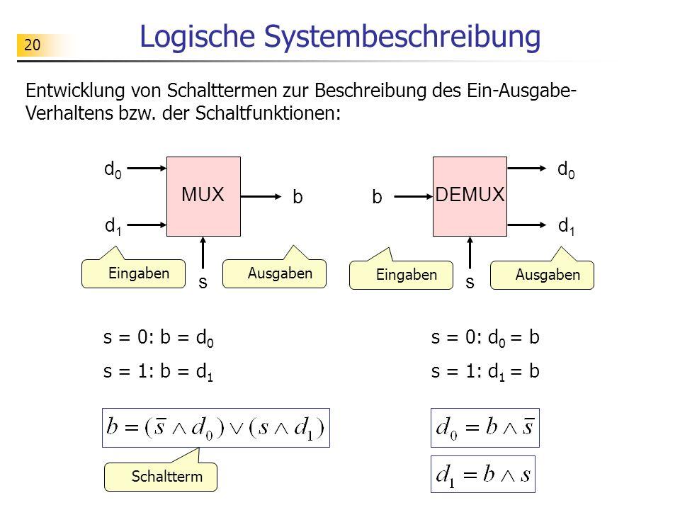 20 Logische Systembeschreibung s = 0: b = d 0 s = 1: b = d 1 s = 0: d 0 = b s = 1: d 1 = b Entwicklung von Schalttermen zur Beschreibung des Ein-Ausgabe- Verhaltens bzw.