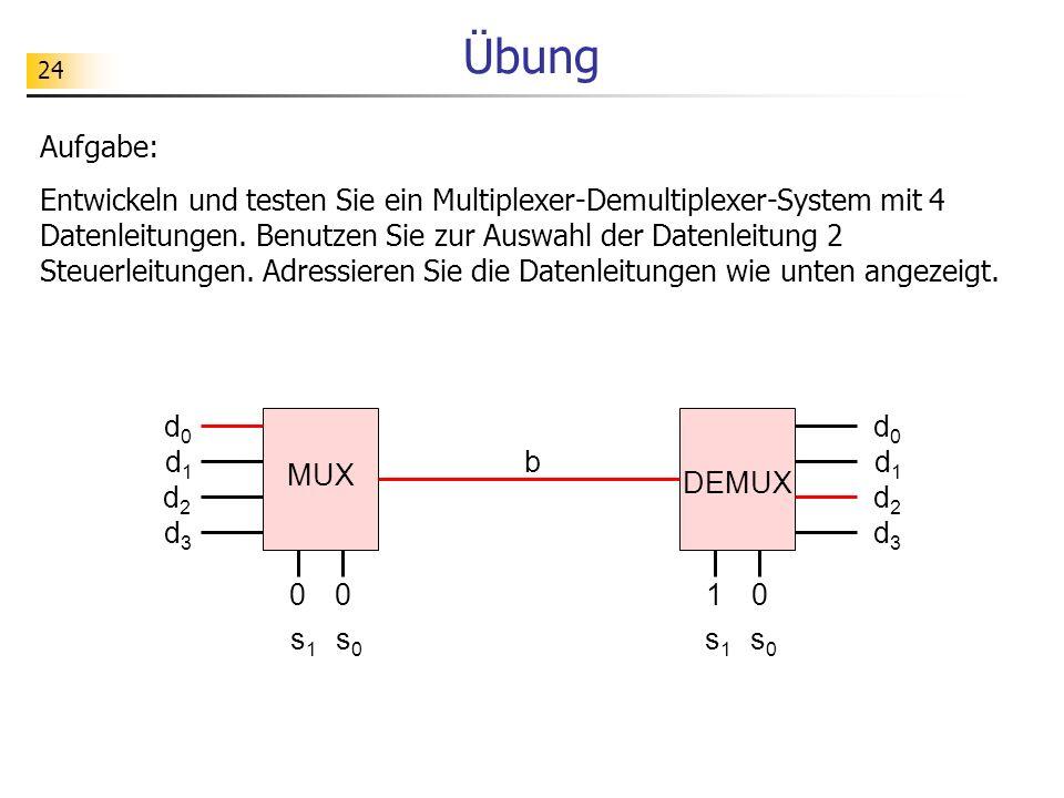 24 Übung Aufgabe: Entwickeln und testen Sie ein Multiplexer-Demultiplexer-System mit 4 Datenleitungen.