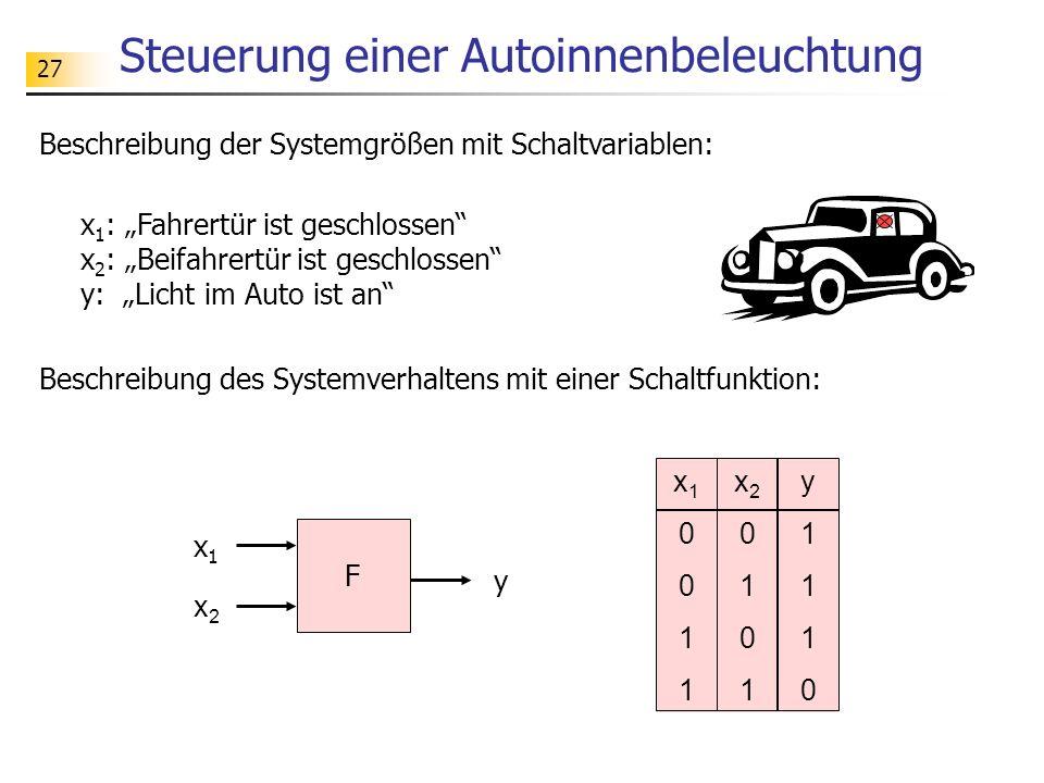 27 Steuerung einer Autoinnenbeleuchtung x 1 : Fahrertür ist geschlossen x 2 : Beifahrertür ist geschlossen y: Licht im Auto ist an x10011x10011 x20101x20101 y1110y1110 F x1x1 x2x2 y Beschreibung der Systemgrößen mit Schaltvariablen: Beschreibung des Systemverhaltens mit einer Schaltfunktion: