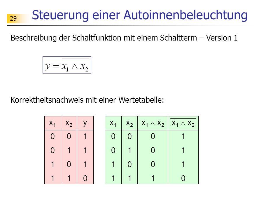 29 Steuerung einer Autoinnenbeleuchtung x 1 x 2 1 0 x10011x10011 x20101x20101 y1110y1110 x10011x10011 x20101x20101 x 1 x 2 0 1 Beschreibung der Schaltfunktion mit einem Schaltterm – Version 1 Korrektheitsnachweis mit einer Wertetabelle: