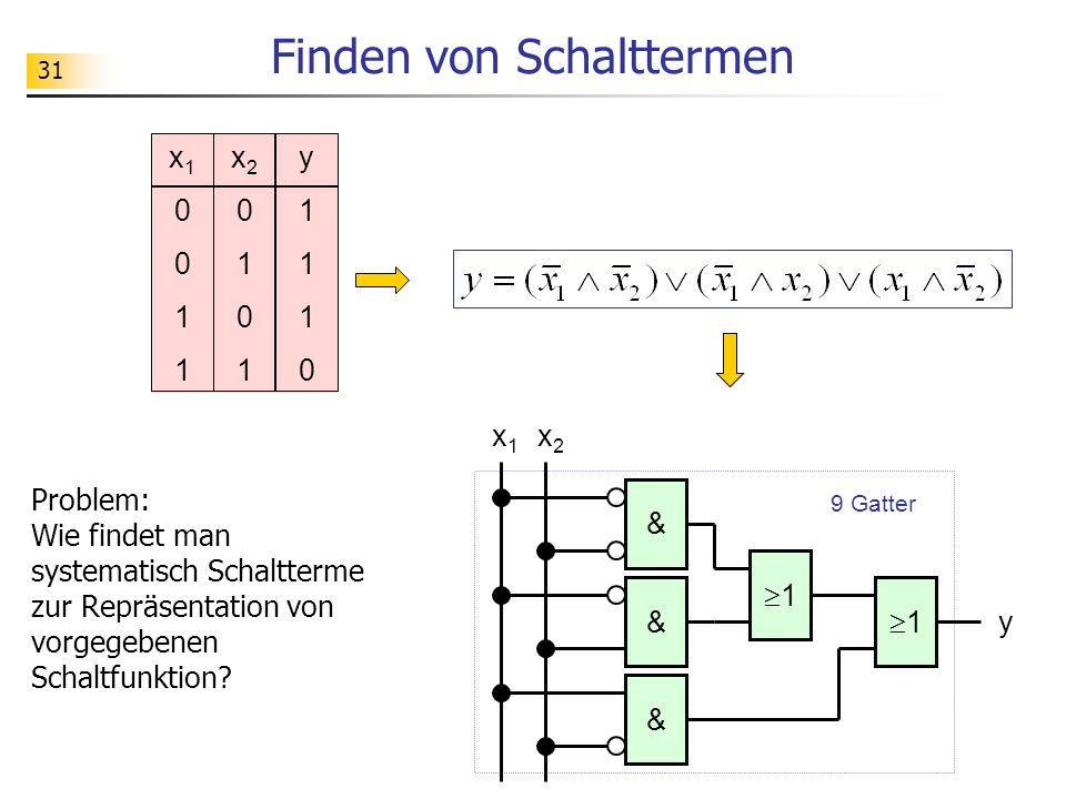 31 Finden von Schalttermen x1x1 x2x2 y & & & 1 1 9 Gatter Problem: Wie findet man systematisch Schaltterme zur Repräsentation von vorgegebenen Schaltfunktion.