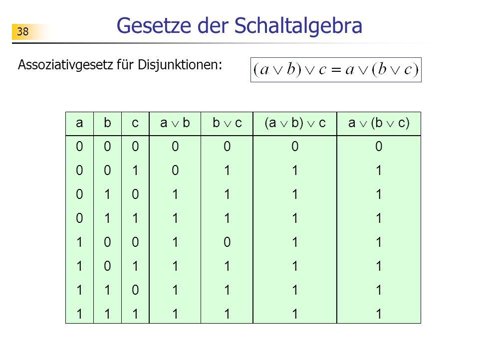 38 Gesetze der Schaltalgebra a00001111a00001111 b00110011b00110011 a b 0 1 c01010101c01010101 (a b) c 0 1 b c 0 1 0 1 a (b c) 0 1 Assoziativgesetz für Disjunktionen:
