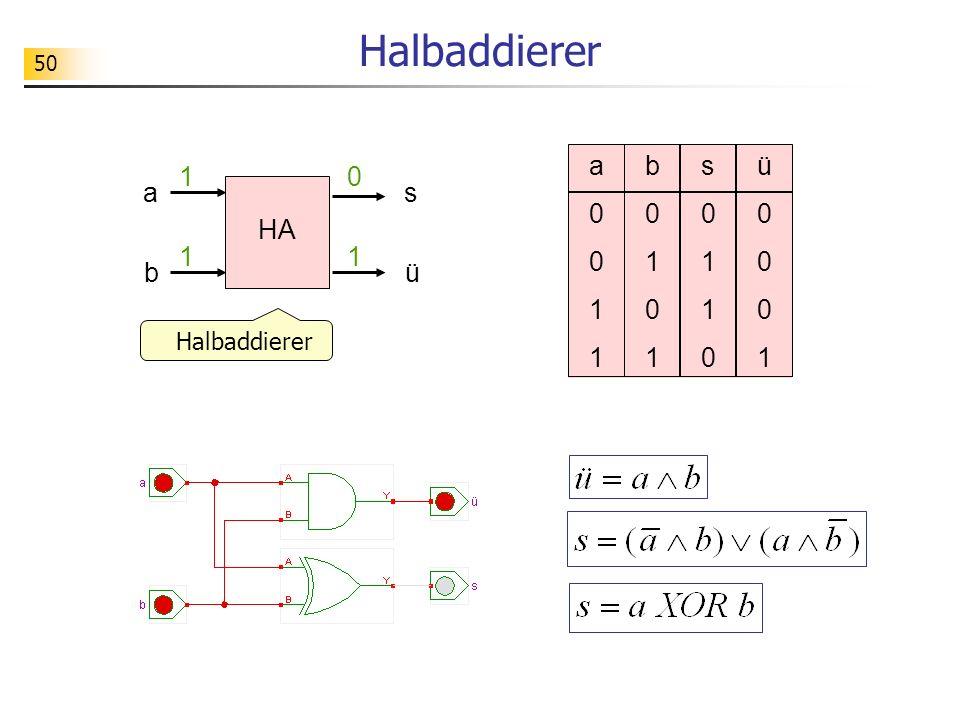 50 Halbaddierer a0011a0011 b0101b0101 s0110s0110 ü0001ü0001 HA a b s 1 1 ü 0 1 Halbaddierer