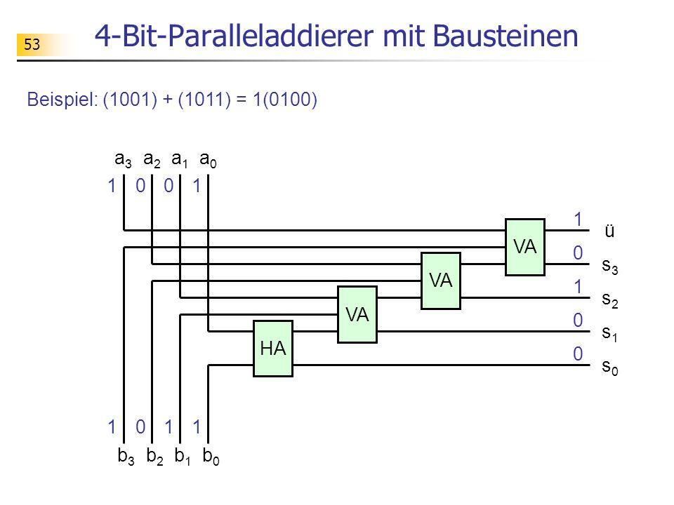 53 4-Bit-Paralleladdierer mit Bausteinen a3a3 a2a2 HA VA a1a1 a0a0 b3b3 b2b2 b1b1 b0b0 100 s0s0 s1s1 s2s2 s3s3 ü Beispiel: (1001) + (1011) = 1(0100) 1 1011 0 0 1 0 1