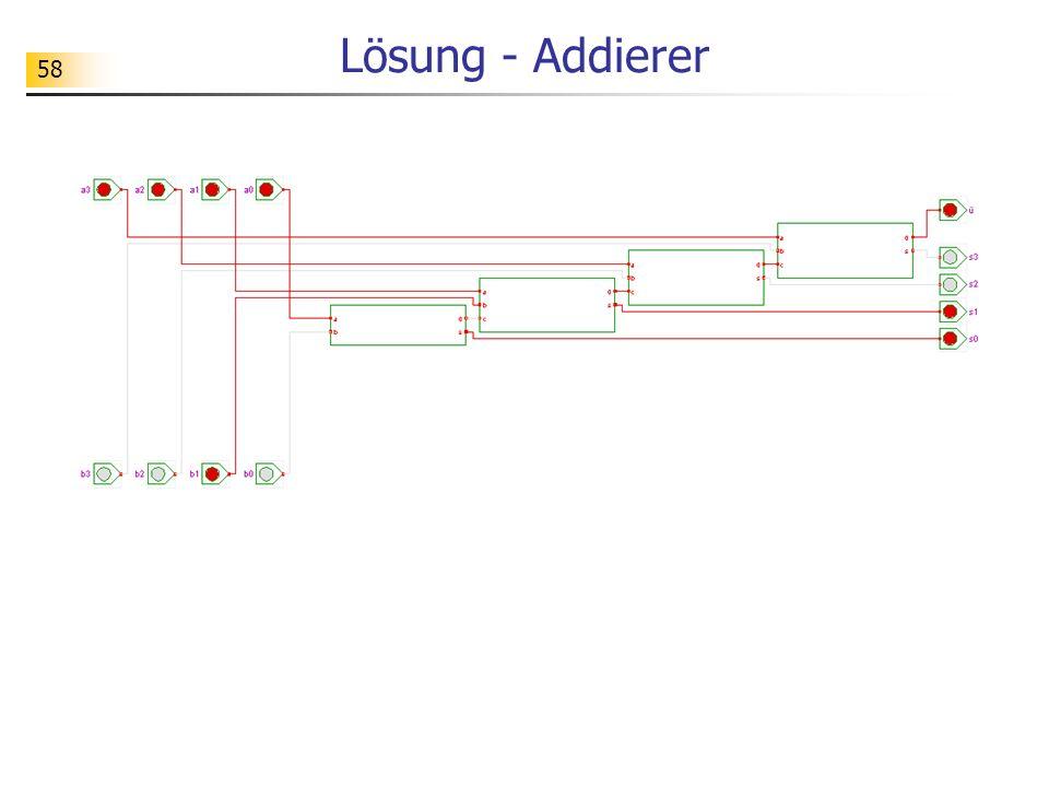 58 Lösung - Addierer