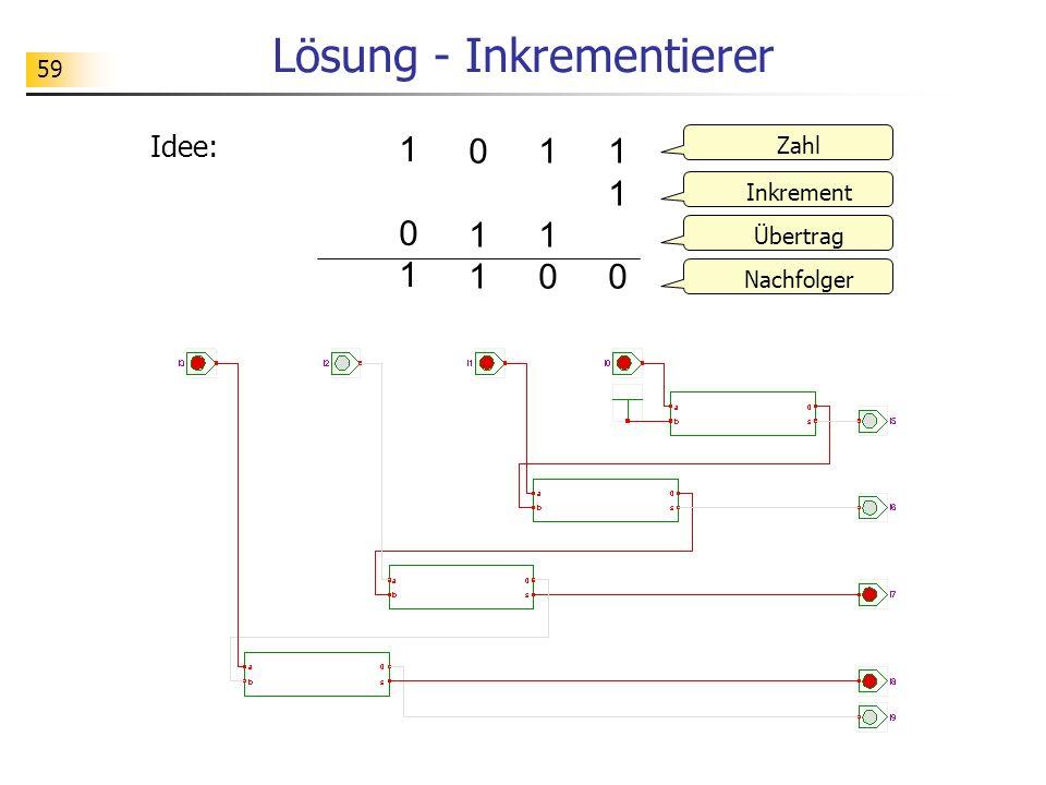 59 Lösung - Inkrementierer 1 101 10 110110 1 011 01 011011 Zahl Inkrement Übertrag Nachfolger Idee: