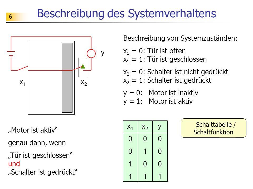 6 Beschreibung des Systemverhaltens x10011x10011 x20101x20101 y0001y0001 Schalttabelle / Schaltfunktion x1x1 x2x2 y Motor ist aktiv genau dann, wenn Tür ist geschlossen und Schalter ist gedrückt Beschreibung von Systemzuständen: x 1 = 0: Tür ist offen x 1 = 1: Tür ist geschlossen x 2 = 0: Schalter ist nicht gedrückt x 2 = 1: Schalter ist gedrückt y = 0: Motor ist inaktiv y = 1: Motor ist aktiv