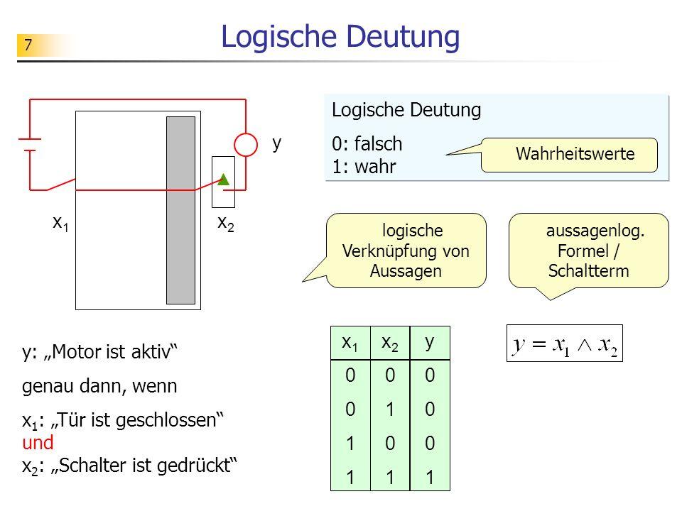 7 Logische Deutung logische Verknüpfung von Aussagen x1x1 x2x2 y Logische Deutung 0: falsch 1: wahr y: Motor ist aktiv genau dann, wenn x 1 : Tür ist geschlossen und x 2 : Schalter ist gedrückt x10011x10011 x20101x20101 y0001y0001 aussagenlog.