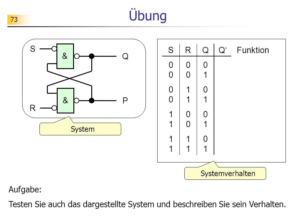 73 Übung FunktionS00001111S000011110011 R00110011R001100110101 QQ01010101Q01010101 & S Q & R P System Systemverhalten Aufgabe: Testen Sie auch das dargestellte System und beschreiben Sie sein Verhalten.