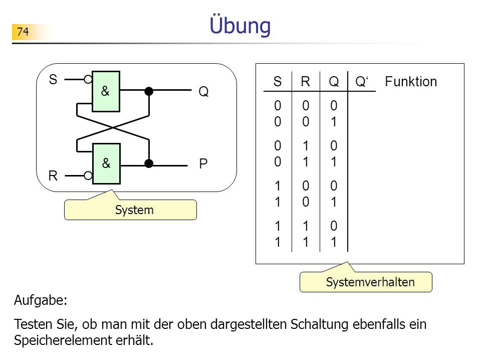 74 Übung FunktionS00001111S000011110011 R00110011R001100110101 QQ01010101Q01010101 & S Q & R P System Systemverhalten Aufgabe: Testen Sie, ob man mit der oben dargestellten Schaltung ebenfalls ein Speicherelement erhält.