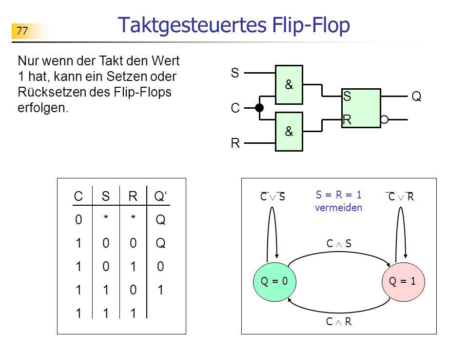 77 Taktgesteuertes Flip-Flop S*0011S*0011 R*0101R*0101 QQQ01QQQ01 C01111C01111 S Q R S R & & C Nur wenn der Takt den Wert 1 hat, kann ein Setzen oder Rücksetzen des Flip-Flops erfolgen.