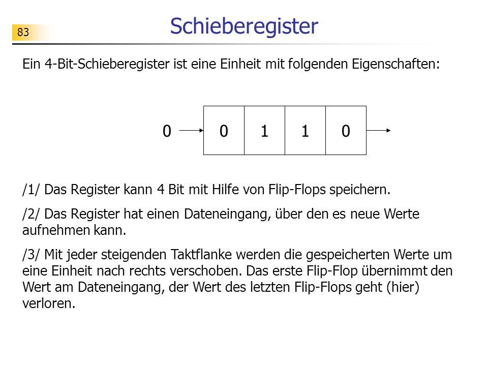 83 Schieberegister Ein 4-Bit-Schieberegister ist eine Einheit mit folgenden Eigenschaften: /1/ Das Register kann 4 Bit mit Hilfe von Flip-Flops speichern.