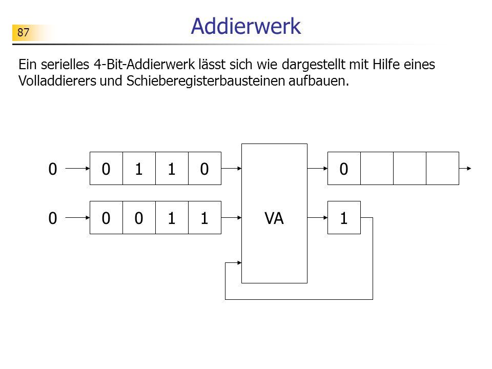 87 Addierwerk 0 00011VA Ein serielles 4-Bit-Addierwerk lässt sich wie dargestellt mit Hilfe eines Volladdierers und Schieberegisterbausteinen aufbauen.