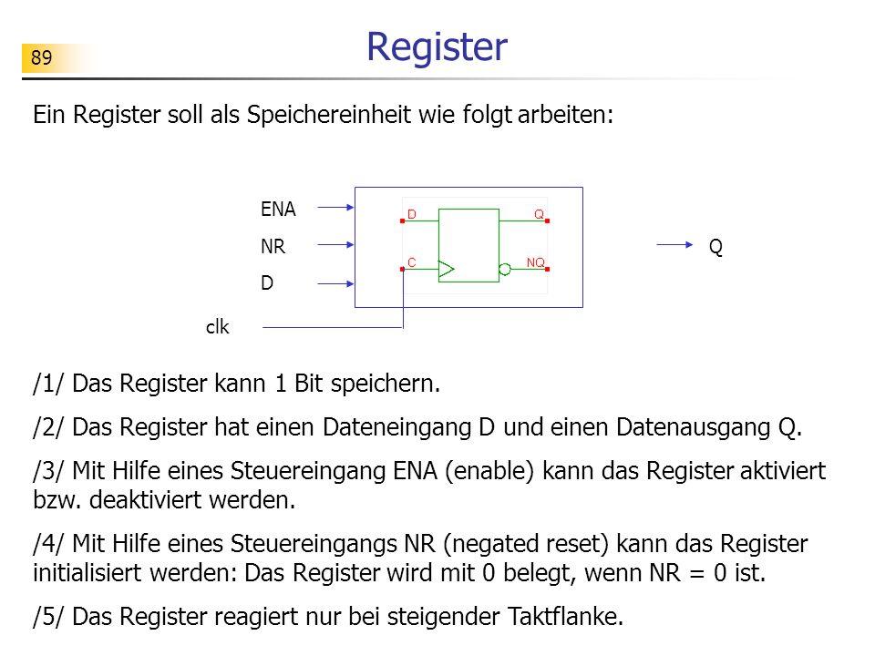 89 Register Ein Register soll als Speichereinheit wie folgt arbeiten: /1/ Das Register kann 1 Bit speichern.