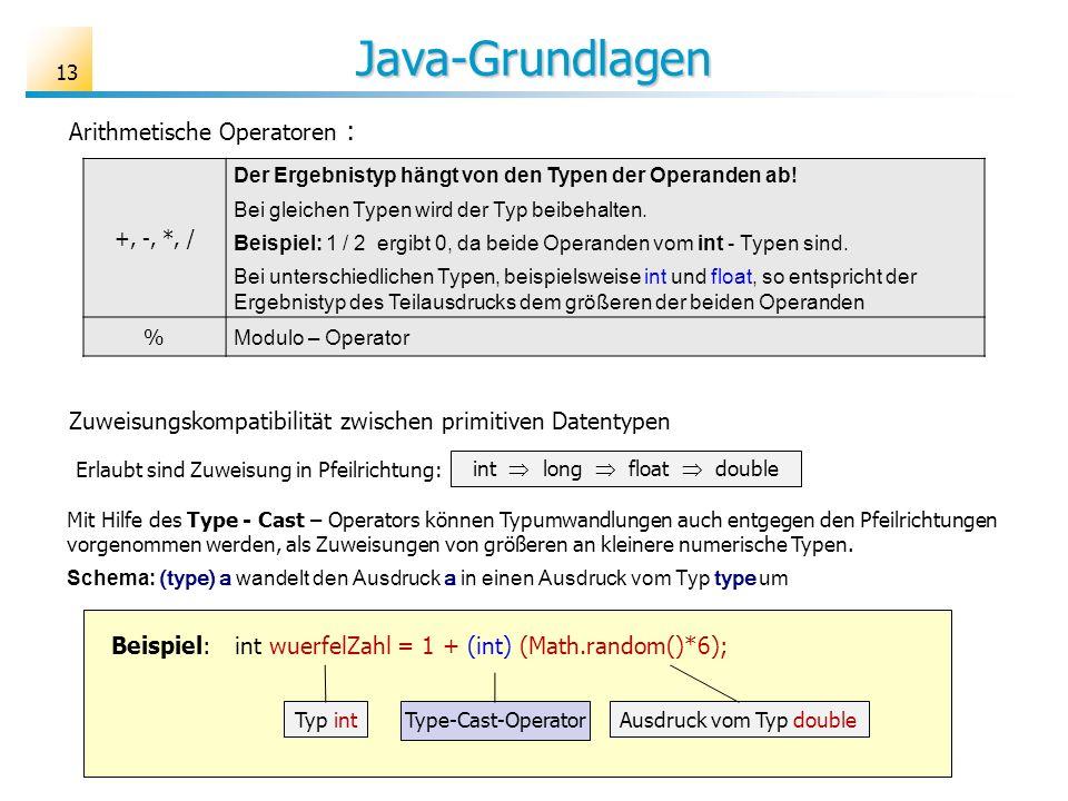 Java-Grundlagen +, -, *, / Der Ergebnistyp hängt von den Typen der Operanden ab! Bei gleichen Typen wird der Typ beibehalten. Beispiel: 1 / 2 ergibt 0