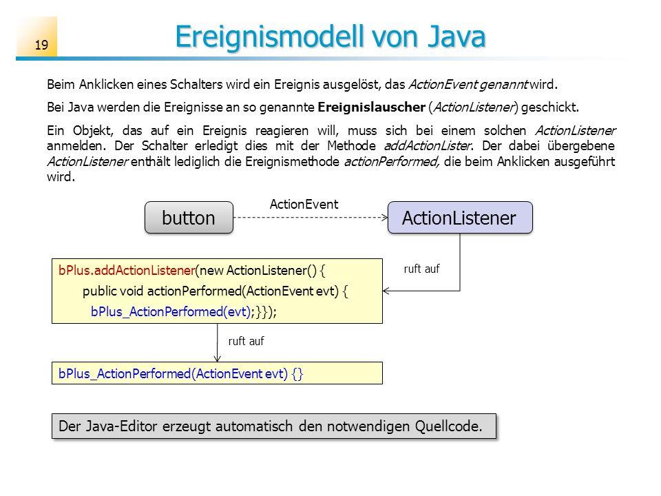 Ereignismodell von Java Beim Anklicken eines Schalters wird ein Ereignis ausgelöst, das ActionEvent genannt wird. Bei Java werden die Ereignisse an so