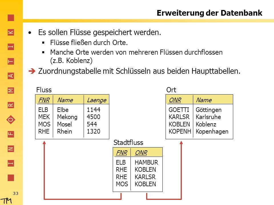I N F O R M A T I K 33 Erweiterung der Datenbank Es sollen Flüsse gespeichert werden. Flüsse fließen durch Orte. Manche Orte werden von mehreren Flüss