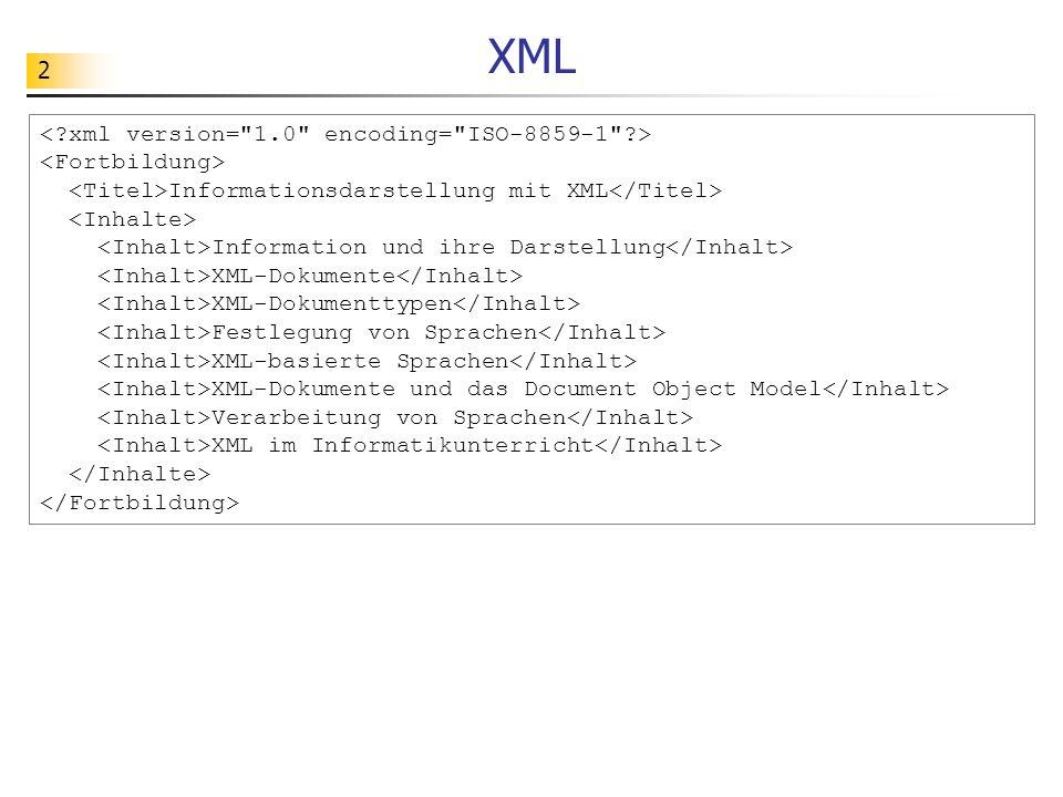 63 Einstieg - Erkundung des DOM-Baumes DOM-Baum 210 267 44 Erkunden Sie mit dem Python-Programm dombaum.pyw die Baumstruktur eines XML- Dokuments.