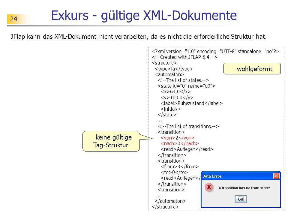 24 fa 64.0 100.0 Ruhezustand... 2 0 Auflegen 3 0 Auflegen... Exkurs - gültige XML-Dokumente keine gültige Tag-Struktur wohlgeformt JFlap kann das XML-