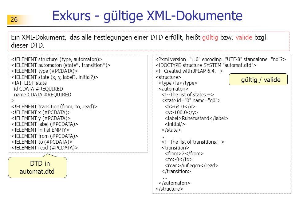 26 fa 64.0 100.0 Ruhezustand... 2 0 Auflegen... Exkurs - gültige XML-Dokumente gültig / valide <!ATTLIST state id CDATA #REQUIRED name CDATA #REQUIRED