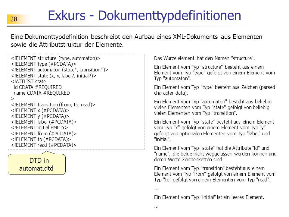 28 Exkurs - Dokumenttypdefinitionen <!ATTLIST state id CDATA #REQUIRED name CDATA #REQUIRED > DTD in automat.dtd Eine Dokumenttypdefinition beschreibt