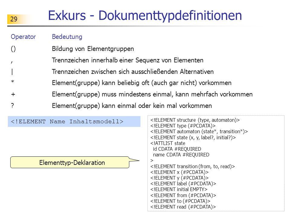 29 Exkurs - Dokumenttypdefinitionen Elementtyp-Deklaration OperatorBedeutung ()Bildung von Elementgruppen,Trennzeichen innerhalb einer Sequenz von Ele