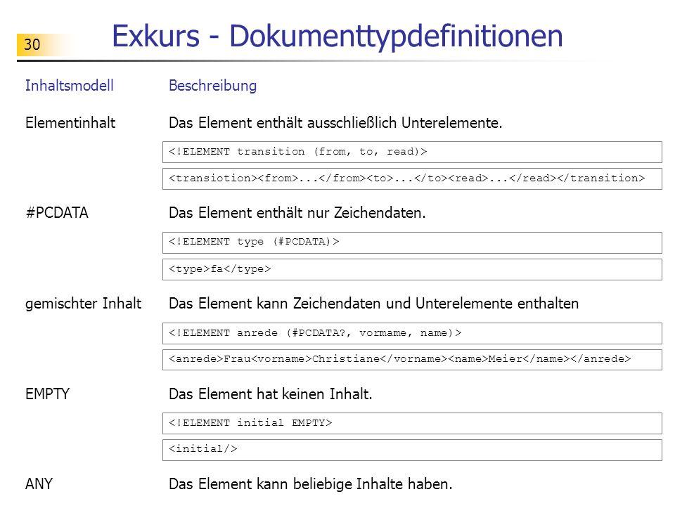 30 Exkurs - Dokumenttypdefinitionen InhaltsmodellBeschreibung ElementinhaltDas Element enthält ausschließlich Unterelemente. #PCDATADas Element enthäl
