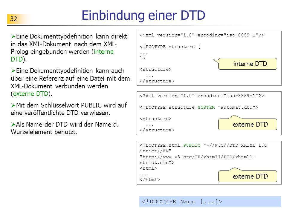 32 Einbindung einer DTD interne DTD Eine Dokumenttypdefinition kann direkt in das XML-Dokument nach dem XML- Prolog eingebunden werden (interne DTD).
