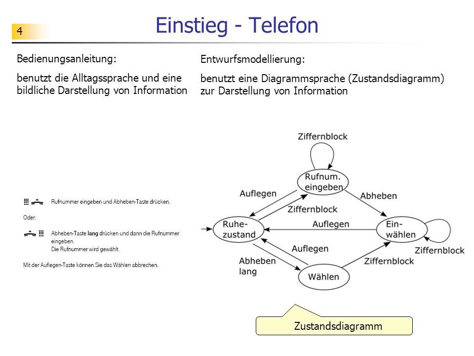 4 Einstieg - Telefon Bedienungsanleitung: benutzt die Alltagssprache und eine bildliche Darstellung von Information Entwurfsmodellierung: benutzt eine