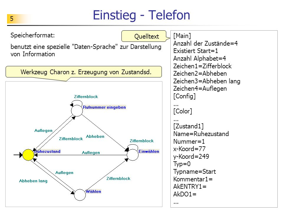 46 Fachkonzept - Sprache Die Lexik einer Sprache beschreibt den Wortschatz einer Sprache, d.h.