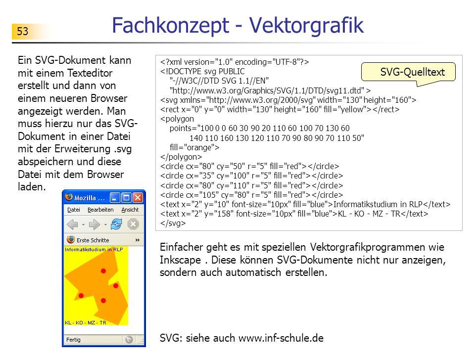 53 Fachkonzept - Vektorgrafik <!DOCTYPE svg PUBLIC