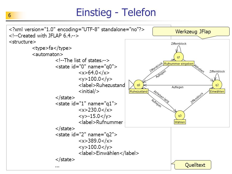 7 Fachkonzept - Datenformat [Main] Anzahl der Zustände=4 Existiert Start=1 Anzahl Alphabet=4 Zeichen1=Zifferblock Zeichen2=Abheben Zeichen3=Abheben lang Zeichen4=Auflegen [Config]...