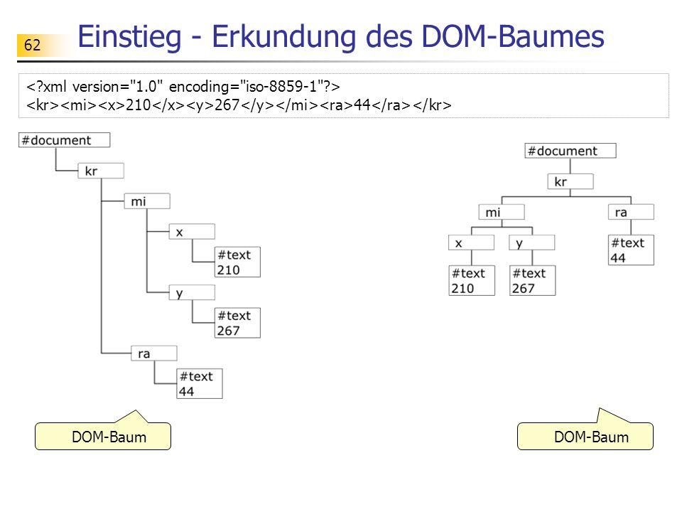 62 Einstieg - Erkundung des DOM-Baumes DOM-Baum 210 267 44 DOM-Baum
