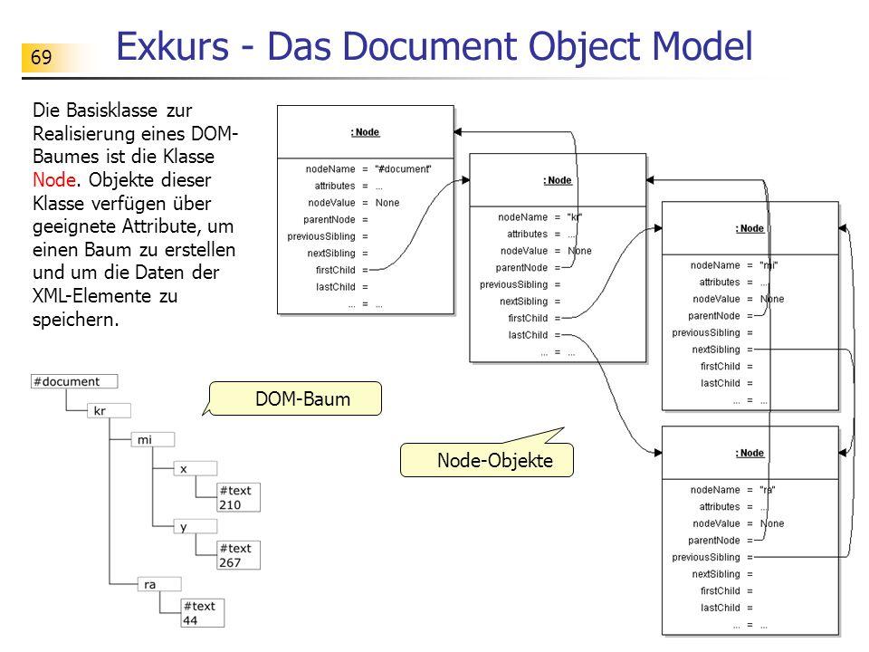 69 Exkurs - Das Document Object Model Die Basisklasse zur Realisierung eines DOM- Baumes ist die Klasse Node. Objekte dieser Klasse verfügen über geei