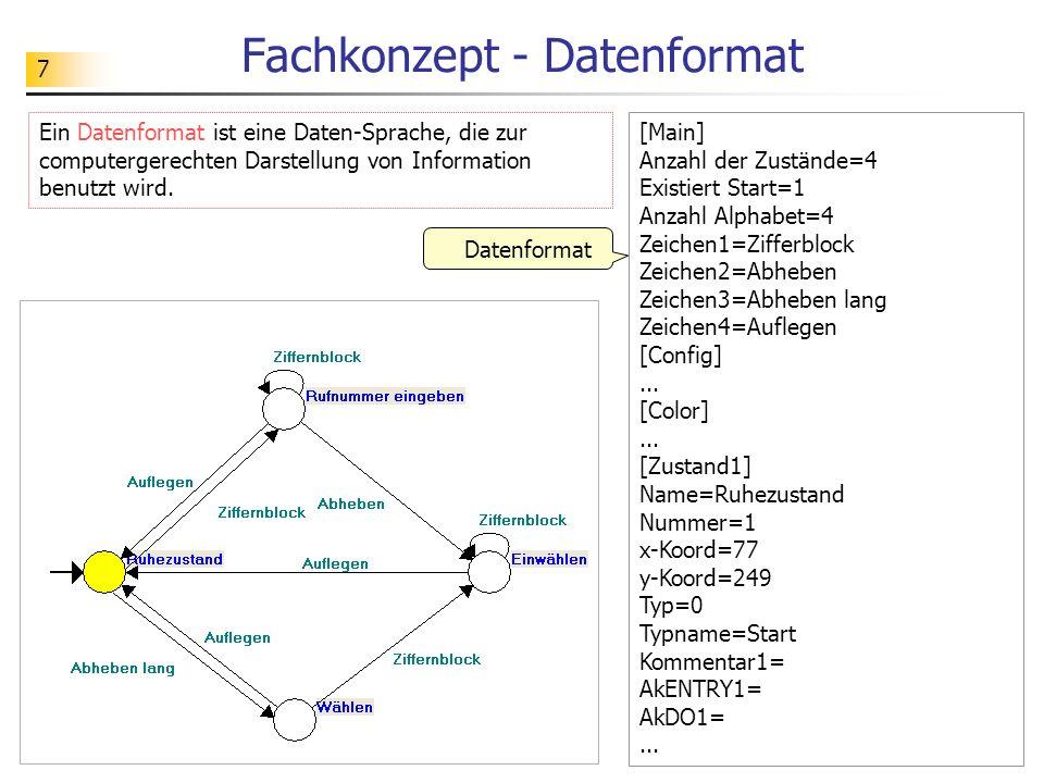 7 Fachkonzept - Datenformat [Main] Anzahl der Zustände=4 Existiert Start=1 Anzahl Alphabet=4 Zeichen1=Zifferblock Zeichen2=Abheben Zeichen3=Abheben la
