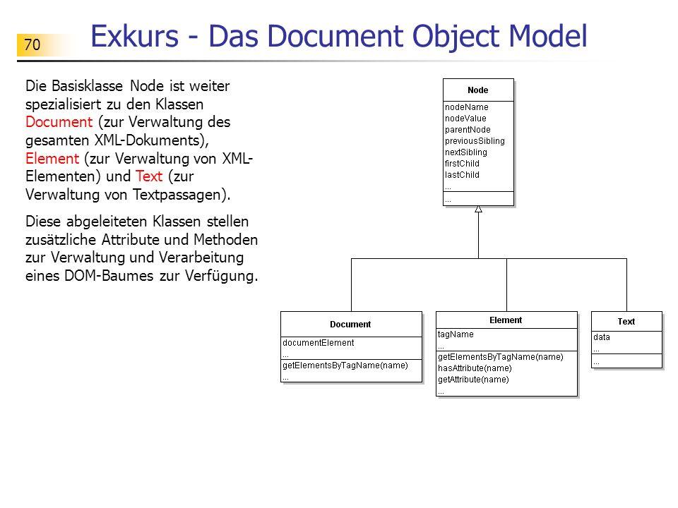 70 Exkurs - Das Document Object Model Die Basisklasse Node ist weiter spezialisiert zu den Klassen Document (zur Verwaltung des gesamten XML-Dokuments