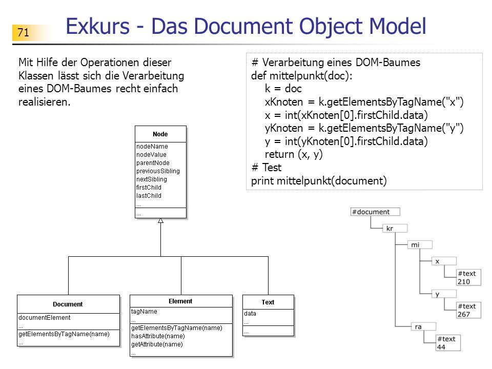 71 Exkurs - Das Document Object Model Mit Hilfe der Operationen dieser Klassen lässt sich die Verarbeitung eines DOM-Baumes recht einfach realisieren.