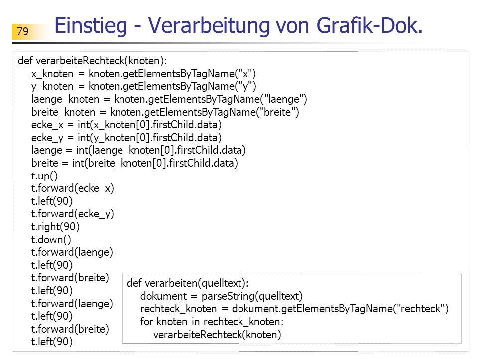 79 Einstieg - Verarbeitung von Grafik-Dok. rechteck.xml def verarbeiteRechteck(knoten): x_knoten = knoten.getElementsByTagName(