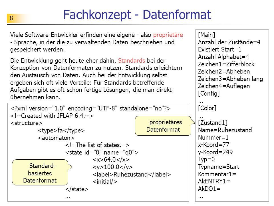 8 Fachkonzept - Datenformat [Main] Anzahl der Zustände=4 Existiert Start=1 Anzahl Alphabet=4 Zeichen1=Zifferblock Zeichen2=Abheben Zeichen3=Abheben la