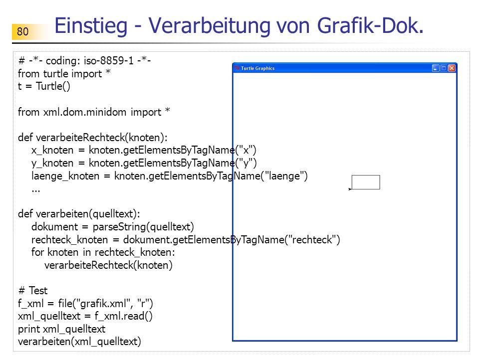 80 Einstieg - Verarbeitung von Grafik-Dok. # -*- coding: iso-8859-1 -*- from turtle import * t = Turtle() from xml.dom.minidom import * def verarbeite